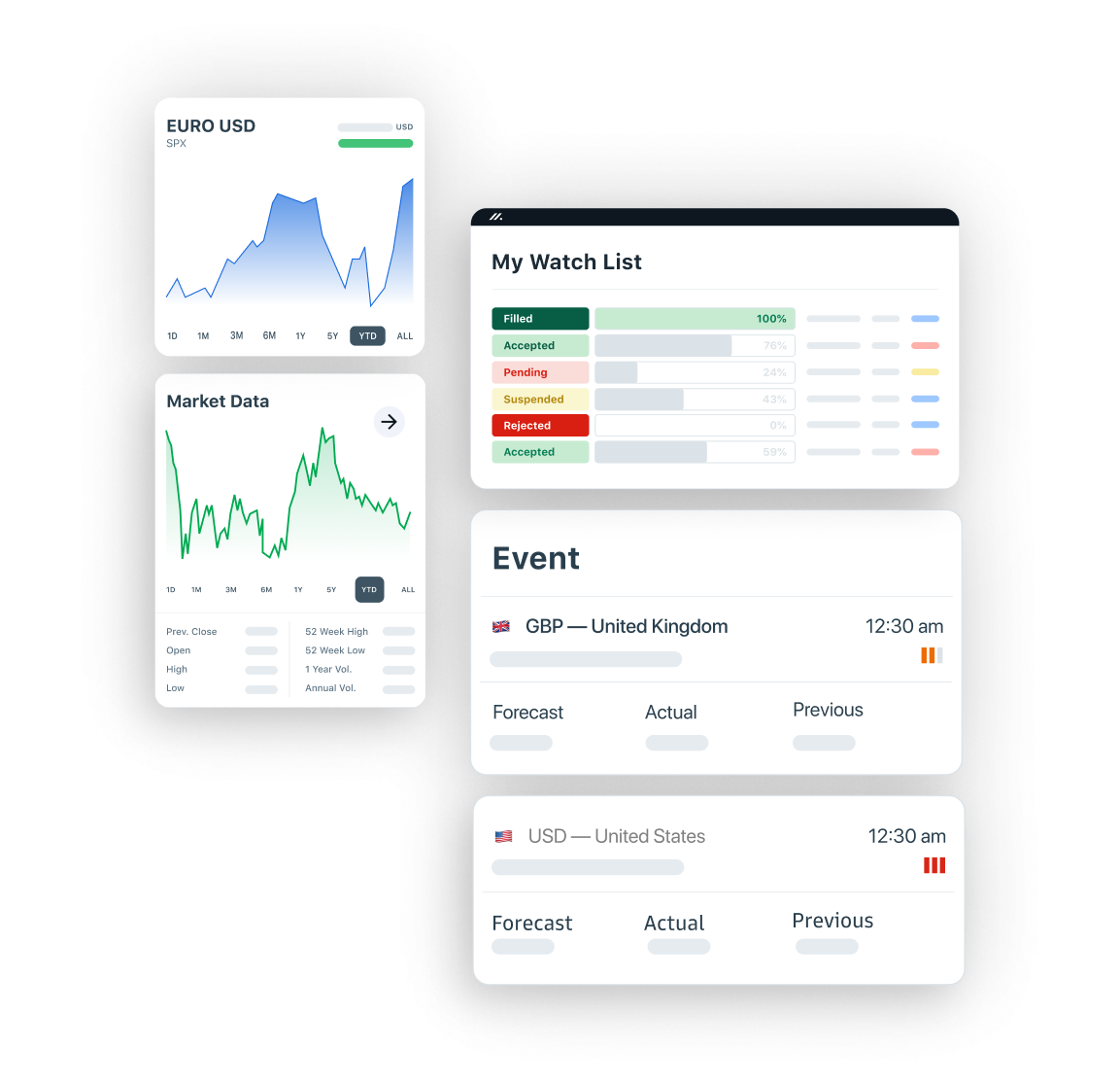Accesspoints desktop transformed Trading Lifecycle2x