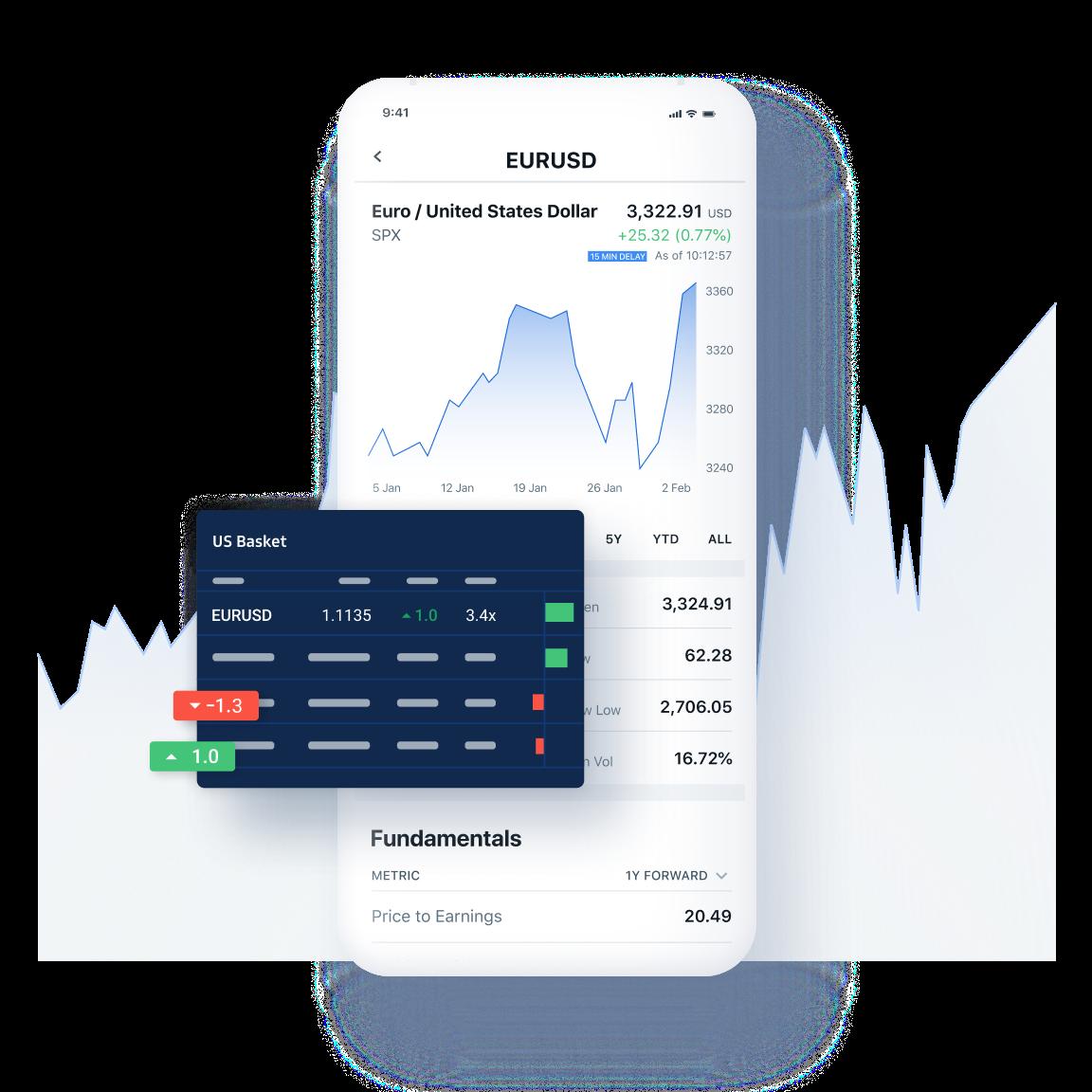 Accesspoints mobile Content live Market Data Analytics2x