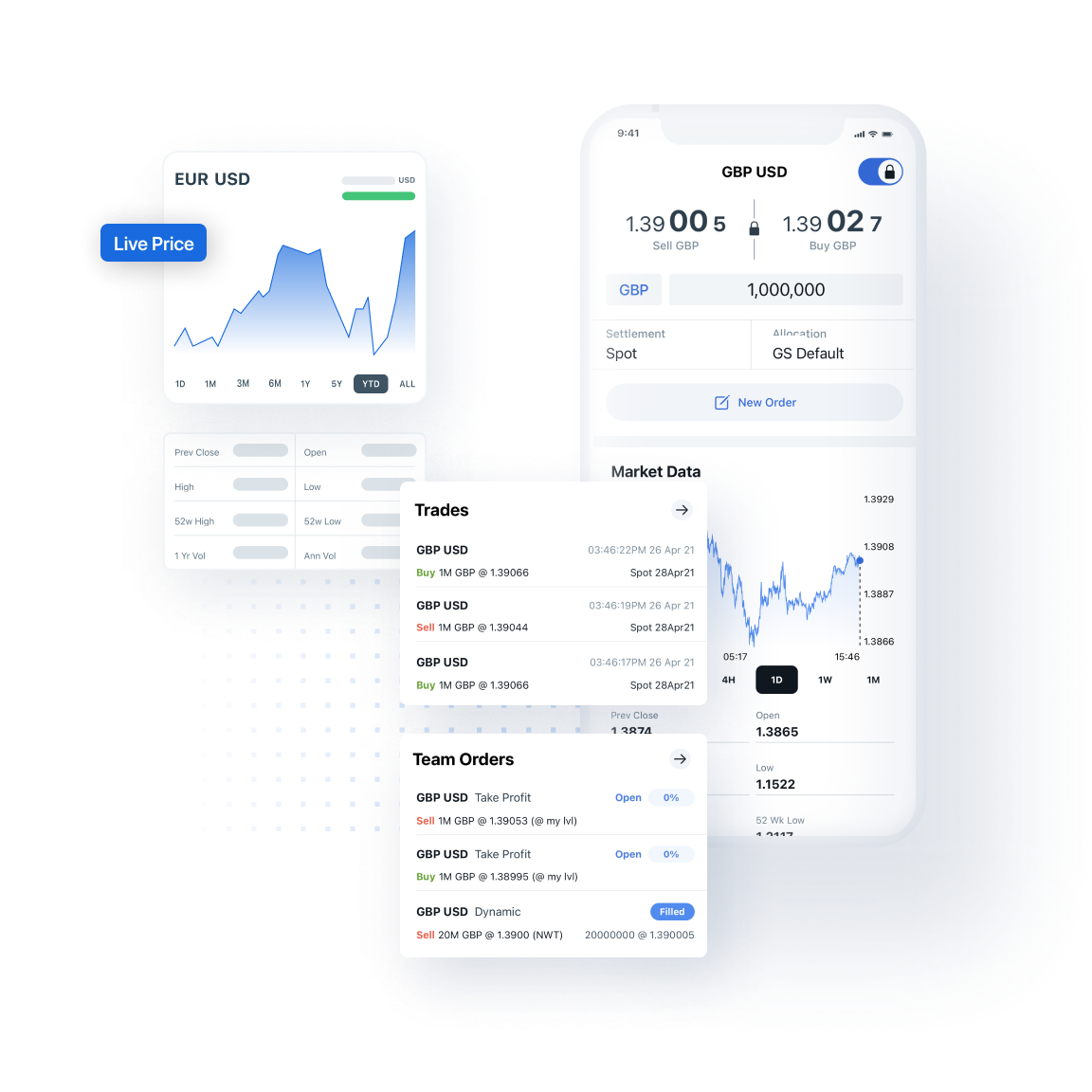 Accesspoints mobile Trading currency Pairs In Rich Detail2x