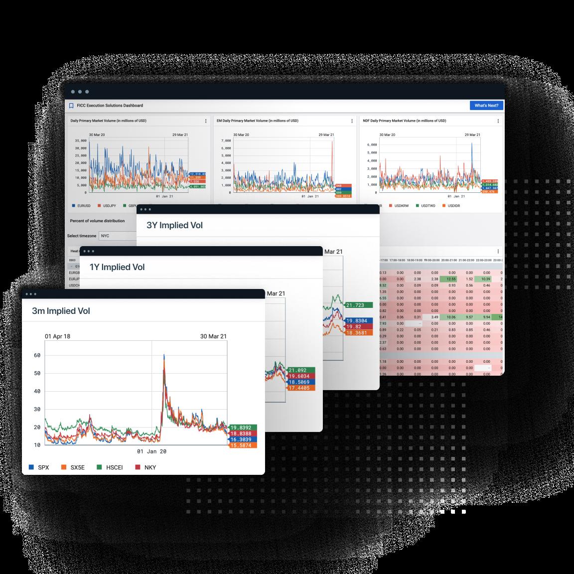 Data Risk Analytics Data Analytics trade Idea Generation2x v2