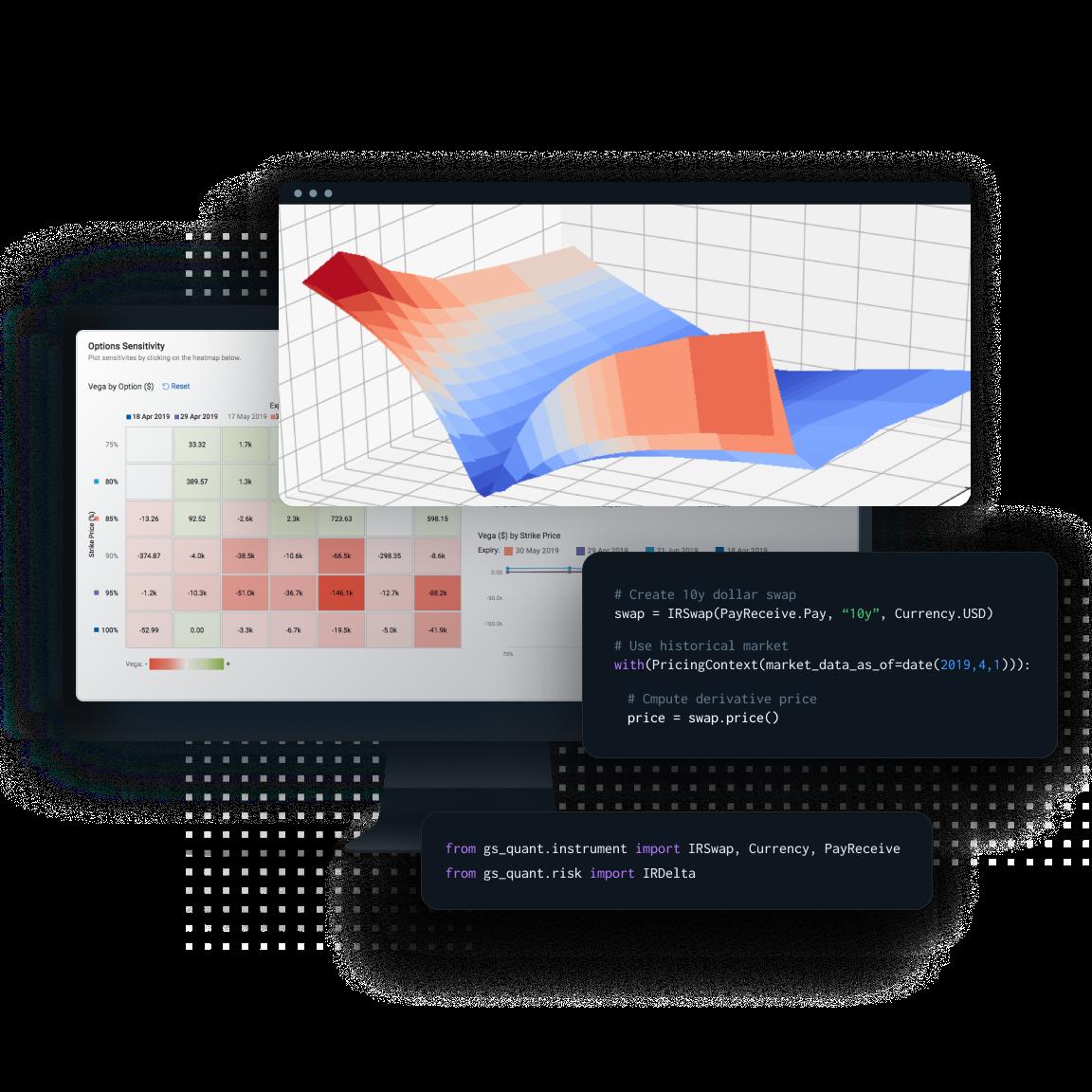 Data Risk Analytics derivative Pricing Risk market Tested Models2x V2