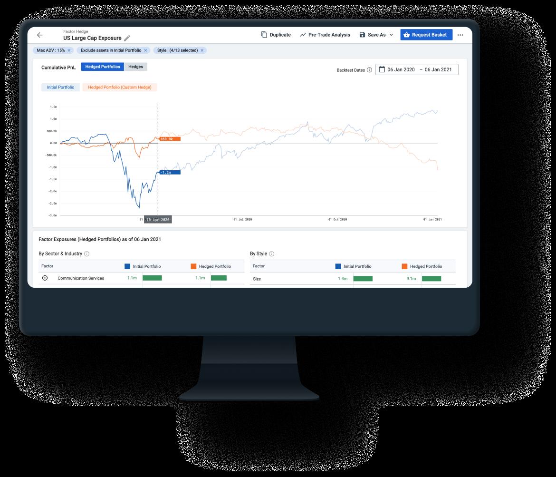 Data Risk Analytics hedging Tools factor Hedging2x