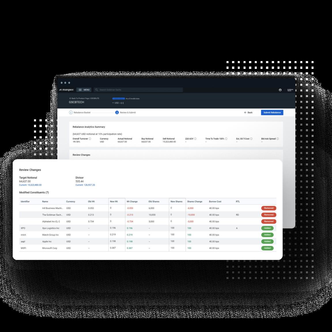 Index Solutions flagship Baskets basket rebalancing 1