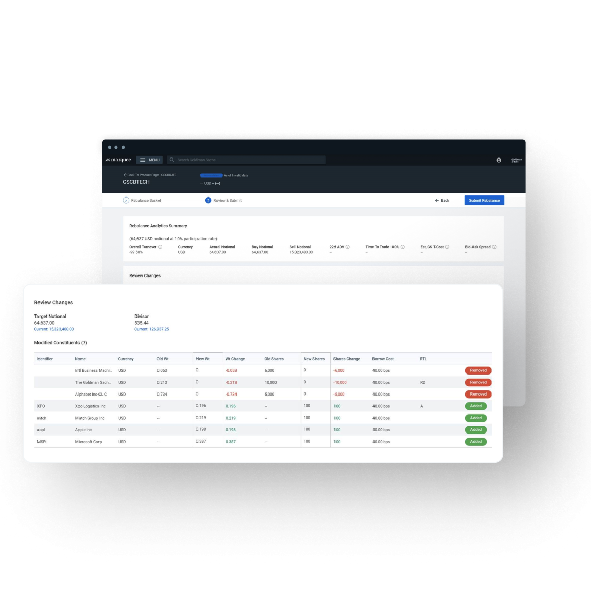 Index Solutions flagship Baskets industry2x V2