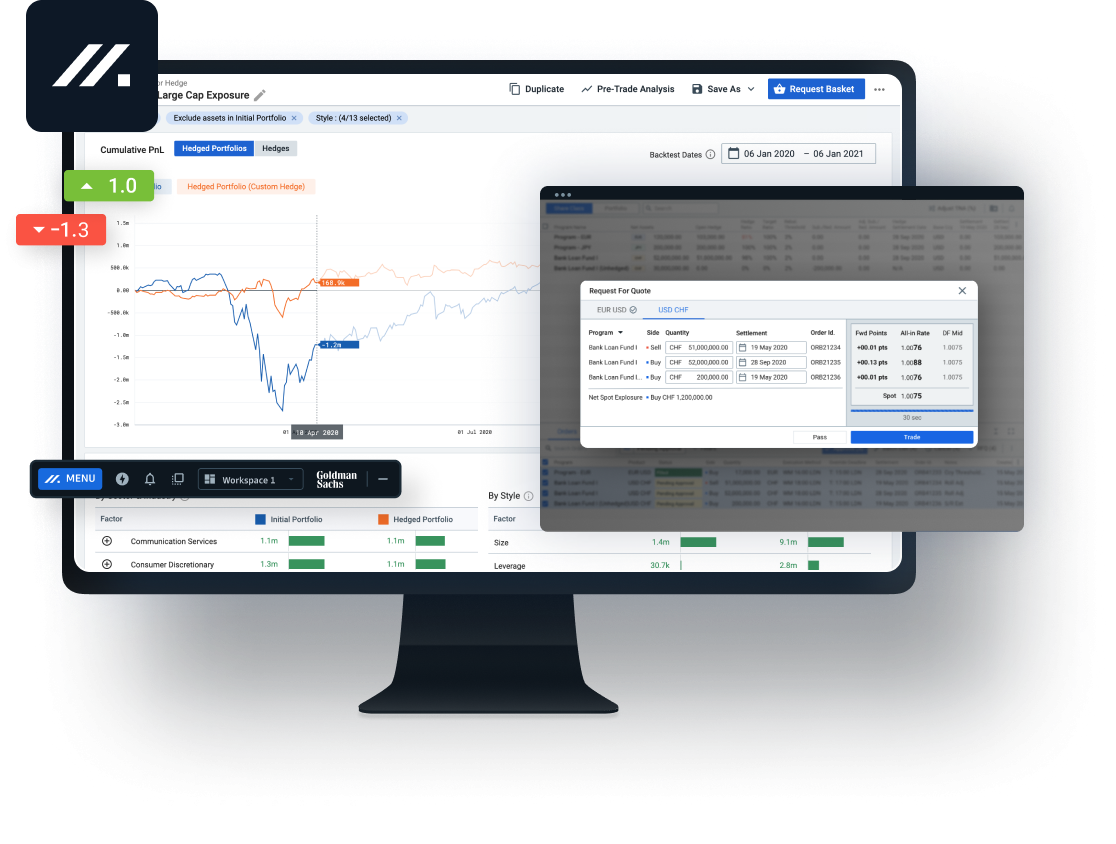 Index Solutions systematic Trading live Adjust Exposure2x