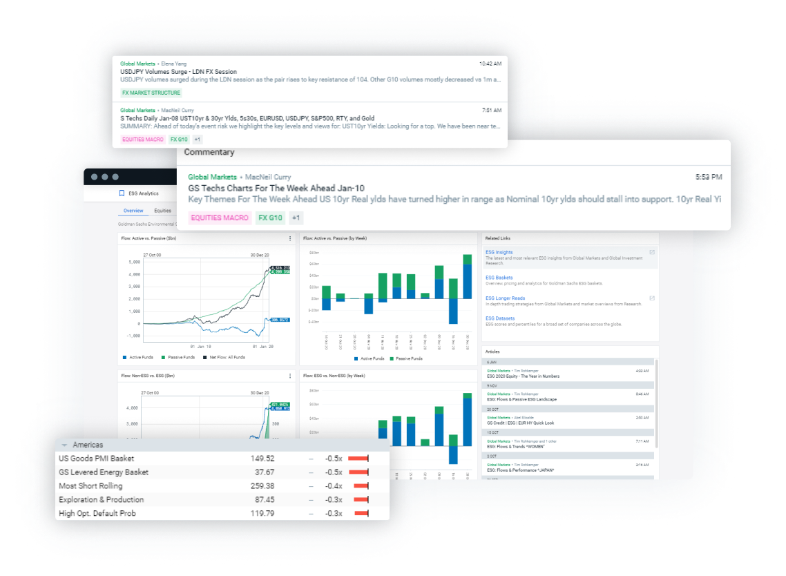 Research Insights market Monitors thematic Content Analytics2x