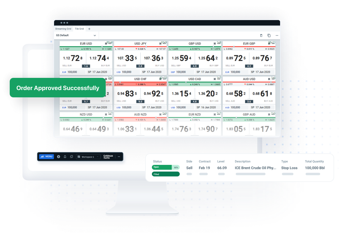 Trade Execution automated Currency Hedging efficiently Automate Workflows2x